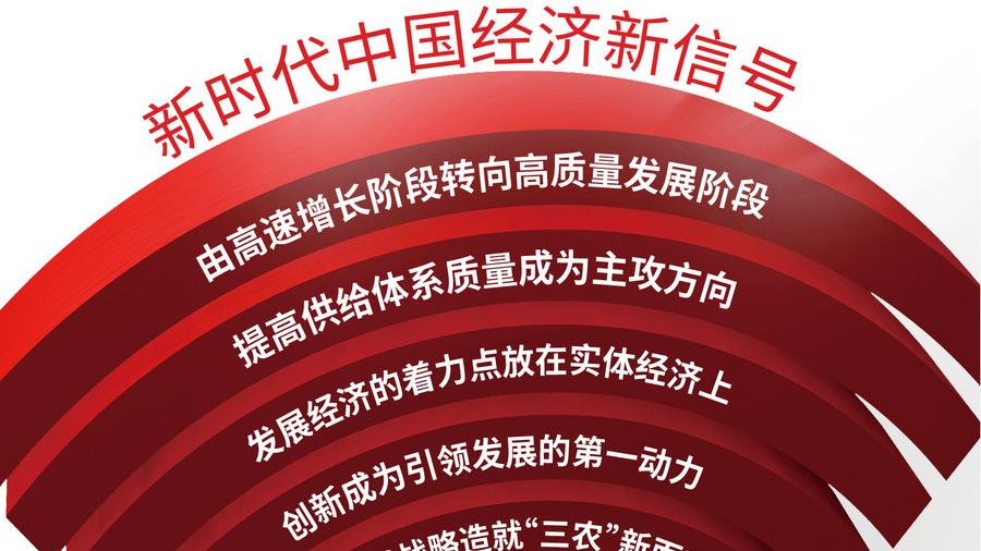 2017收官季!这五个关键字勾勒中国经济新气象