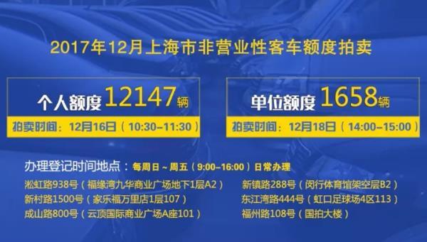 今年最后一次沪牌拍卖明天举行 个人额度12147辆