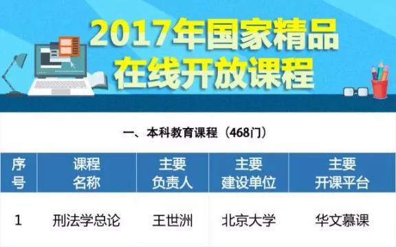 共490门课程!2017国家精品在线开放课程认定结果公示