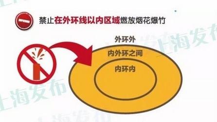 上海2018年烟花爆竹管控方案公布:这些区域禁燃