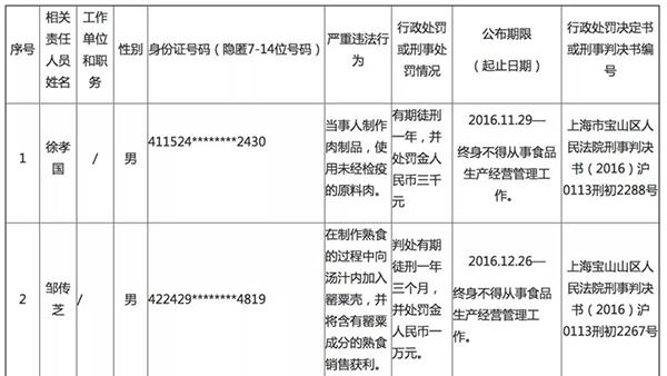 """这3名经营者被列入上海食品安全""""黑名单""""!"""