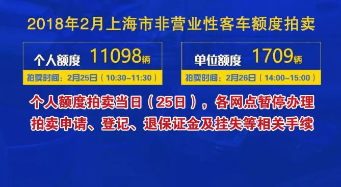 2月份沪牌拍卖公告刚刚发布  个人额度比上月减少1085辆!