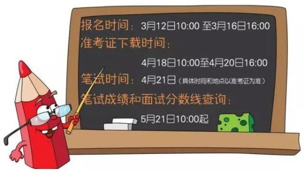 2018年上海闵行区事业单位招聘明天开始 岗位264个