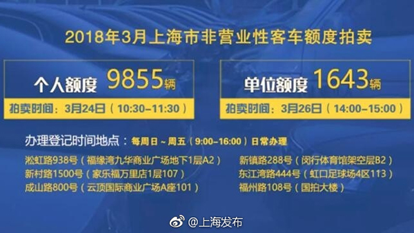 明天沪牌拍卖:警示价86300元,个人额度9855辆