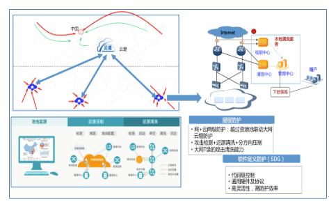 中国电信吹响了进军工业互联网产业至强号角