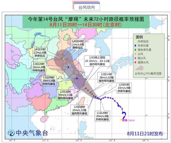 """上海市政府办公厅刚刚发出求助看护,要求切实做好台风""""摩羯""""防"""