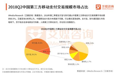 艾媒支付报告:苏宁支付布局多元化 规模稳居行业前列