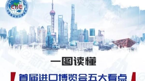 中国首创,全球首个!前瞻首届中国国际进口博览会五大看点
