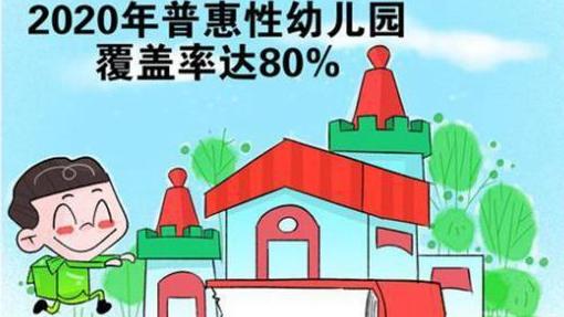 小区配套幼儿园不得营利 九成受访者表示期待