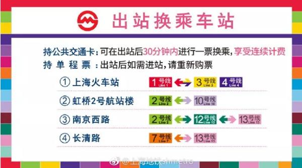 乘上海地铁请注意,这些车站需出站换乘!