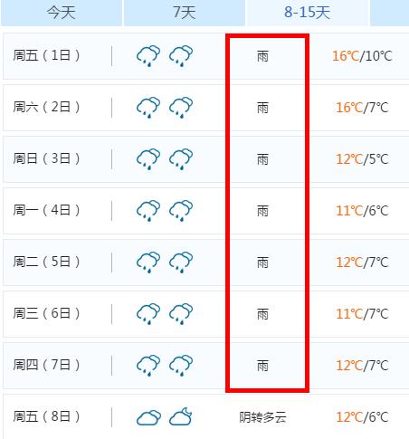 上海人挺住!下次再见到太阳可能是3月中旬