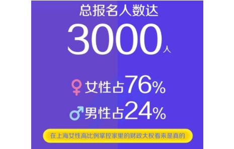 """上海苏宁发布""""全城寻找旧伪劣""""大数据:女性独立意识觉醒"""