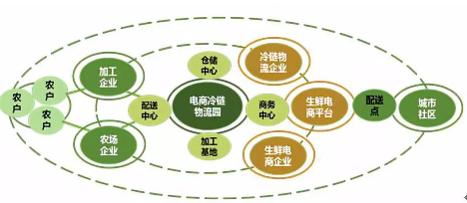 中国近30万亿的电商市场,底层逻辑正在起变化