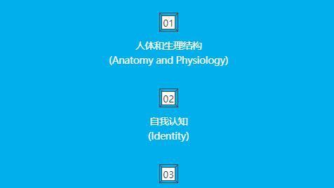 上海青少年性健康报告发布:性观念趋于开放,8.3%高中生曾偷尝禁果
