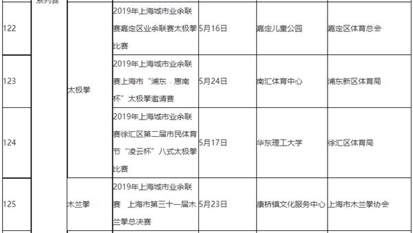 5月上海将办多场太极、健身气功等武术赛事