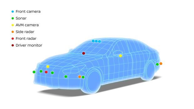 日产智控领航技术可实现高速公路单车道全自动驾驶