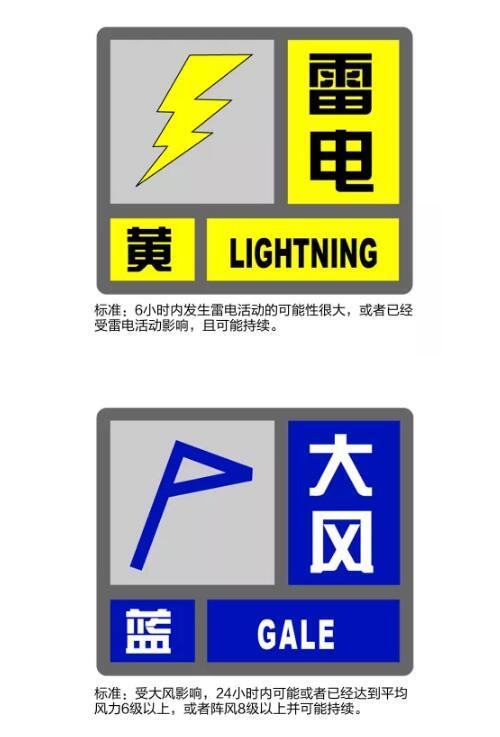 雷电黄色+大风蓝色!上海今晚双预警高挂