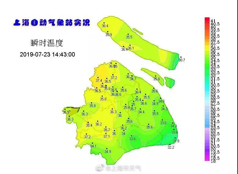 36.3℃!上海今夏首个高温日!烤肉模式还要持续8天!