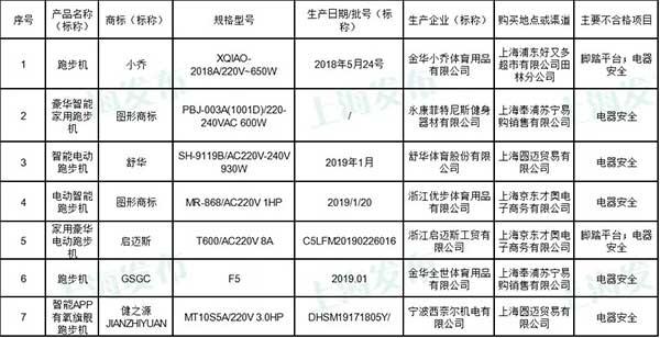 抢占C位!上海在全球这20个城市中排名第几;霸