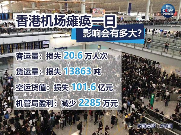 忻州租房网_预警:喷喷鼻港机场明天多个航班废除,下战书或再有犯警休会会议
