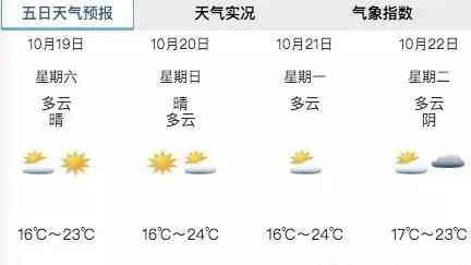为什么上海夏天时间越来越长?