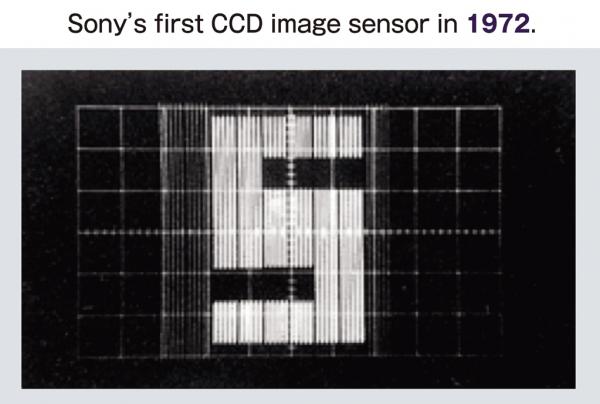 索尼半导体强力发声—索尼传感器将引导手机拍照的未来!