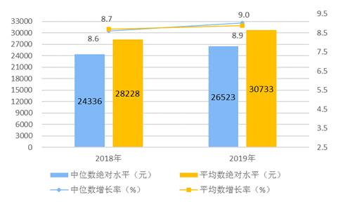 sunbet7.23.3:中国人2019年网购花遗失10万亿元!您供献了几?