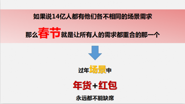 苏宁年货节天天发现鲸瓜分红包,超1000+万用户分5亿