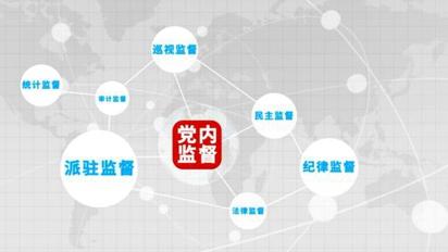 中国之治,懂了!(13)|四中全会给权力制约和监督开出了什么良方?