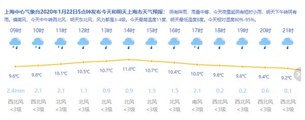 """""""流浪太阳2""""承包天气春节档!晴天何时有望再刷""""存在感""""?"""