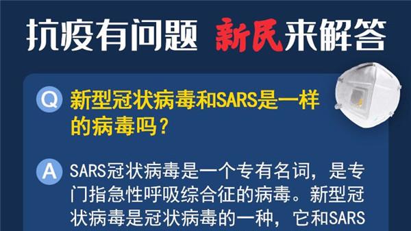 抗疫问答 | 新型冠状病毒和SARS病毒是一样的病毒吗?如果空气质量不好,还能开窗吗?