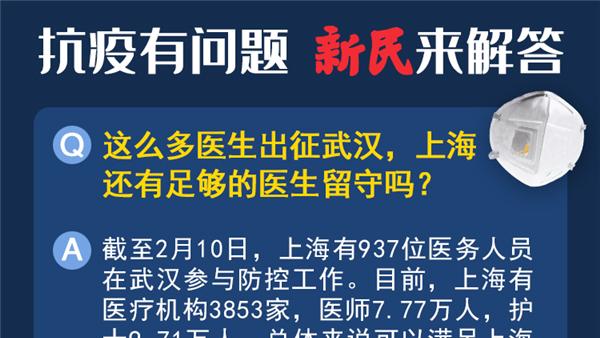 抗疫问答 | 这么多医生出征武汉,上海有足够医生留守吗?