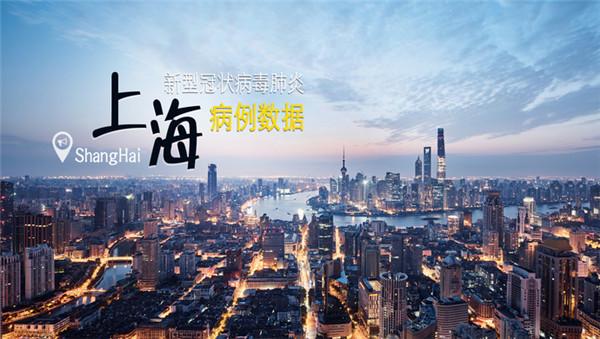 上海20天的数据来了!继续加油啊!