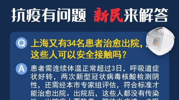 抗疫问答 | 上海又有34名患者治愈出院,这些人可以安全接触吗?