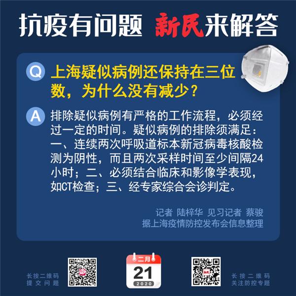 上海疑似病例还保持在三位数,为什么没有减少?