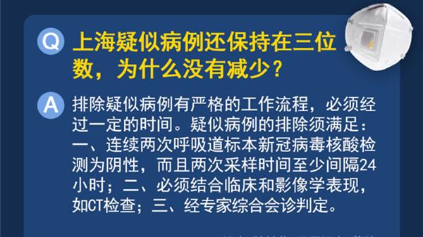 抗疫问答 | 上海疑似病例还保持在三位数,为什么没有减少?
