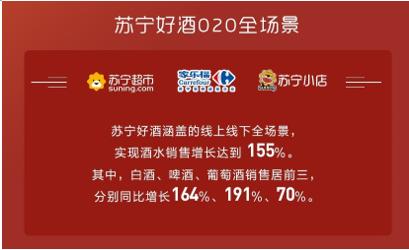 苏宁超市酒水节销售同比增长238%,酒水商加快全渠道布局