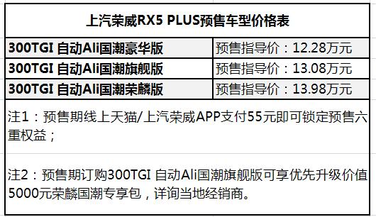 1小时订单超1000辆,荣威RX5 PLUS开启预售