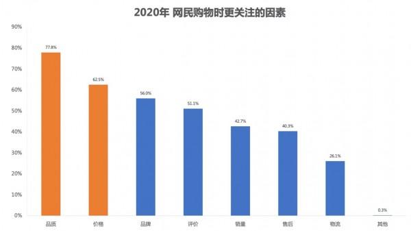 瞭望智库:拼多多等电商平台成为中国制造品牌崛起重要赛道