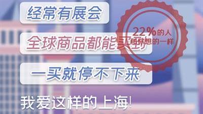 """""""喜欢上海的理由""""投票结果出炉"""