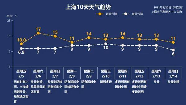 创业板股票一览表快看!中国人拍的第一张火星照片!浦东一小区列为中风险地区现场直击