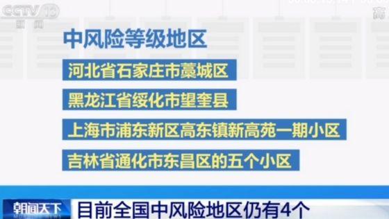 哈尔滨两地调为低风险,全国高风险区清零