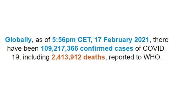 世卫组织:全球新冠确诊超10921万例,死亡超241万例