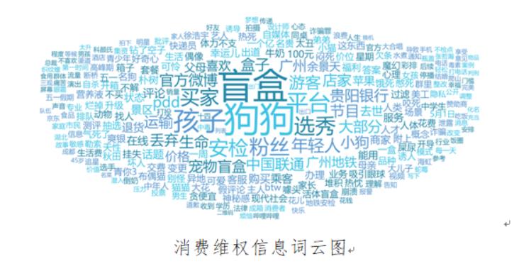 """中消协:""""五一""""消费维权类信息日均130万条 """"打投""""倒奶、宠物盲盒成吐槽热点"""