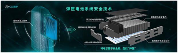"""再""""刺""""弹匣电池,广汽埃安刷新磷酸铁锂电池安全新高度"""