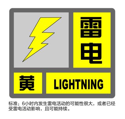 上海刚刚发布雷电黄色预警!将伴有短时强降水