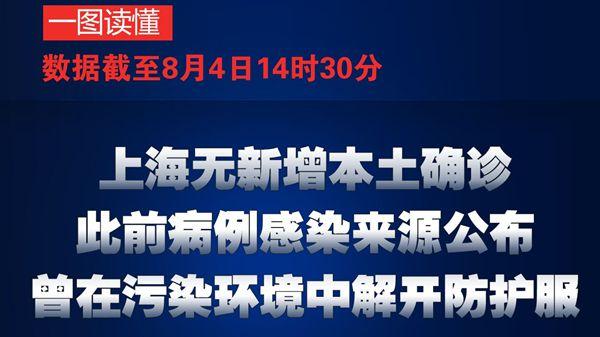 一图读懂:上海确诊病例感染德尔塔变异株,曾有高风险行为